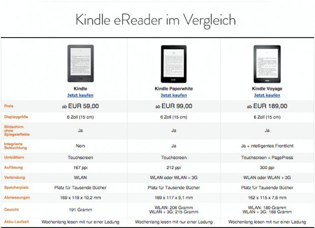 Kindle-paperwhite-2015